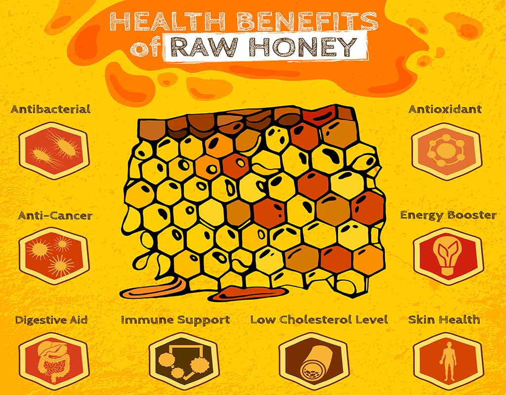 Pure Raw Honey Benefits Infographic