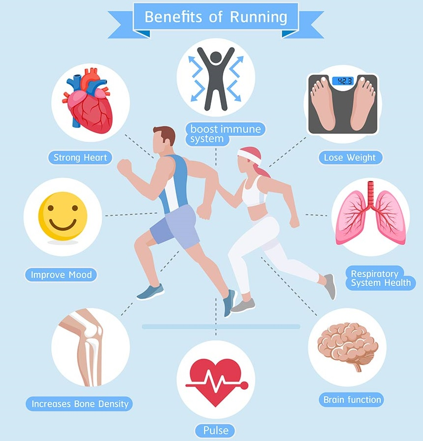 General health benefits of running